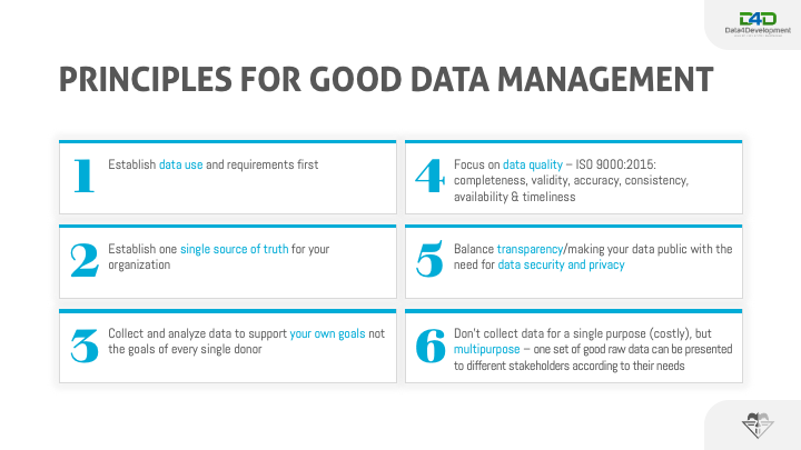 Principles of good data management
